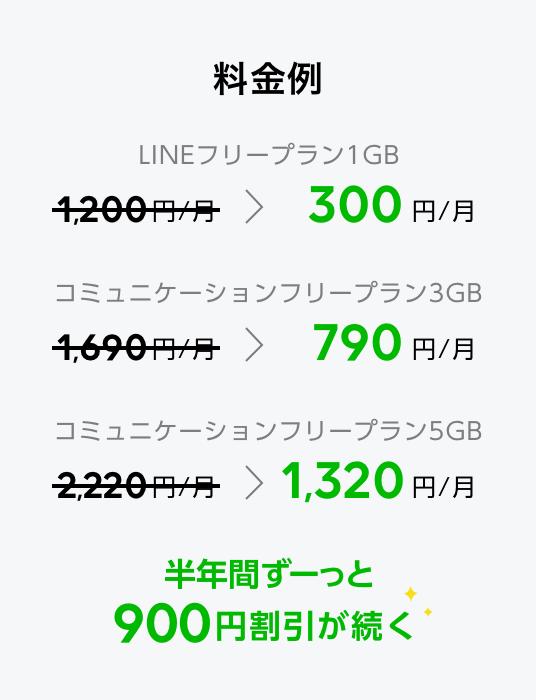 月額基本利用料が6ヶ月間900円割引