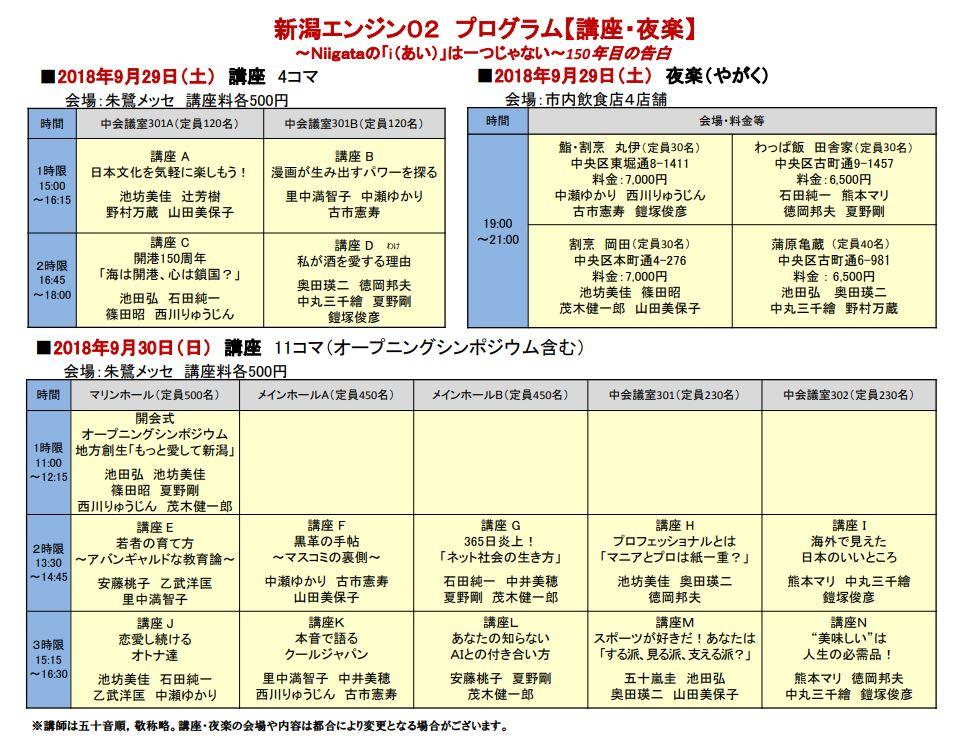 新潟エンジン02プログラム