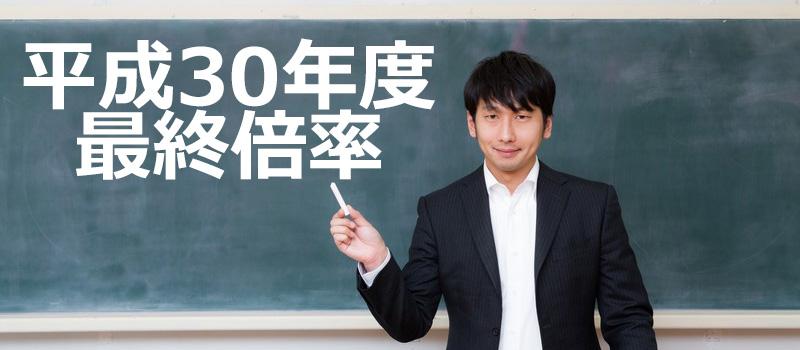 平成30年度新潟県高校入試最終倍率