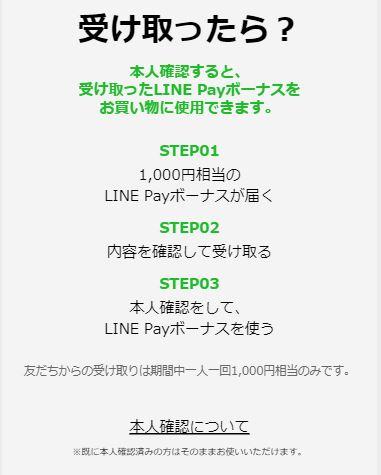 LINEPayボーナス300億円受け取ったら